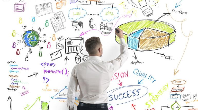 Sfide di digital marketing
