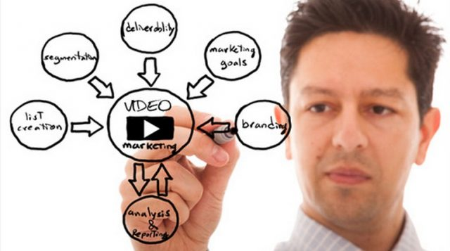 Video marketing per aziende B2B