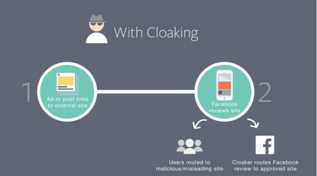 """Facebook scende in campo contro il """"cloaking"""" e fa sul serio"""
