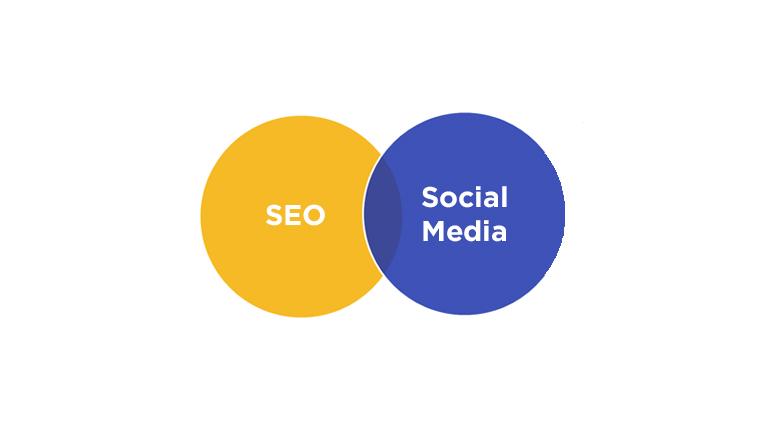 Quali azioni sui social media influenzano la SEO di un sito?