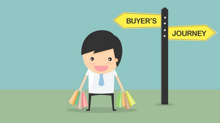 Le fasi del Buyer Journey: consapevolezza, considerazione, decisione