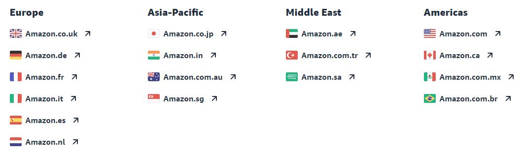 Siti Amazon nel mondo